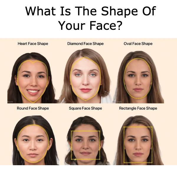 Different Face Shapes - Which is Yours